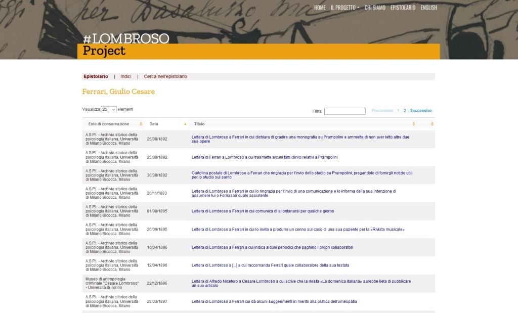 L'Aspi partecipa al #LombrosoProject